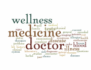 Medicine Wordcloud